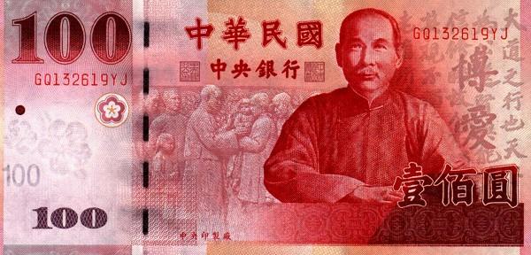 Курсы валют рубль юань форекс